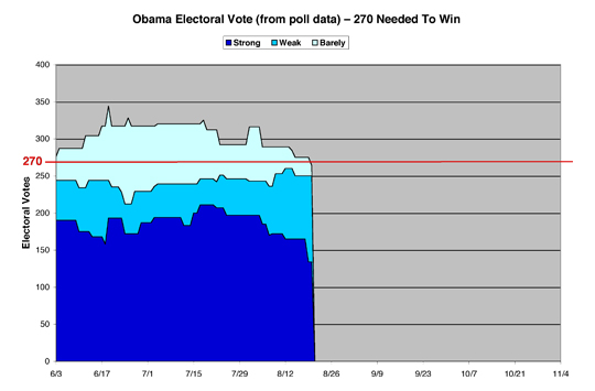 ObamaEV03sm.jpg